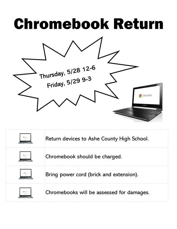 End of the Year Chromebook Turn In