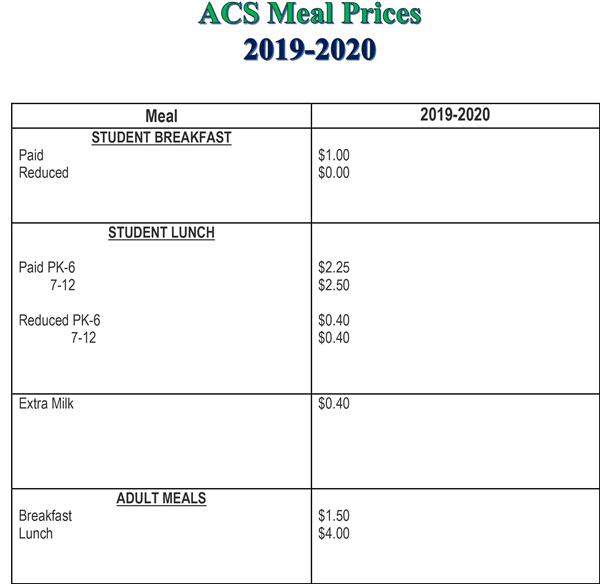ACS Meal Prices